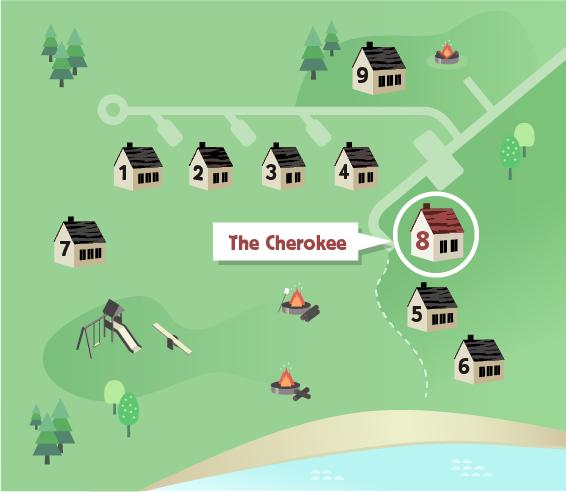 Cottage 8 Location